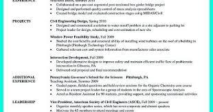 Executive Director Resume Inspirational Executive Hybrid Resume