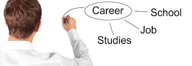 Example of a good CV        NON FORMAL QUALIFICATIONS