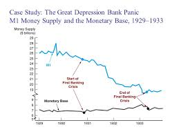 Casestudy US Financial Crisis is the Great Depression II in the     Case Studies of Unemployment in the Great Depression