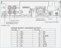 4 Pin Din Connector Wiring Diagram 4 Pin Trailer Wiring Color also SOLVED  Microphone cobra29ltdbt schematic wire 6 pin plug   Fixya together with 4 Pin Cb Microphone Wiring Diagram   Wiring Diagram Information moreover fasett info – Page 77 – Wiring diagram inspirations additionally Sigtronics Headset Wiring Diagram   Wiring Diagram • further Auto  Inter  Wiring Diagram     jzgreentown moreover Show ms also  together with Colorful Shure Microphone Wiring Diagrams Image   Electrical Diagram together with Beautiful Kenwood Radio Wiring Diagram   Wiring   Wiring additionally . on handheld mic for harley davidson wiring diagram