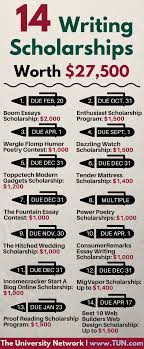 welcome writers these scholarships require you to write essays  welcome writers these scholarships require you to write essays poems or blog