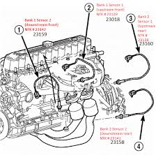 jeep liberty oxygen sensor diagram jeep image cel code p0133 and o2 locations jeep wrangler forum on jeep liberty oxygen sensor diagram