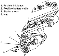 starter wire diagram 1992 chevy truck chevrolet wiring diagrams i have a 1992 chev lumina z34 trouble know i m trying to see if 150 2003 f ford starter wiring diagrams instructions