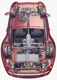 porsche 911 xray cutaway drawing the car drawing is ghosted to porsche 911 xray cutaway drawing the car drawing is ghosted to give a realistic