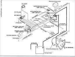 starter generator wiring diagram wiring diagram perf ce yamaha golf cart starter generator wiring wiring diagram mega john deere gator starter generator wiring diagram starter generator wiring diagram