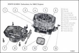 little known facts the zenith 32 ndix carburetor was first introduced in 1957 on the 356 a porsches this dual throat carburetor was fitted to both the 356 a 1600