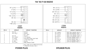 ford f150 radio wiring diagram ford wiring diagrams online