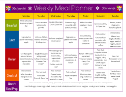 Meal Planning So Simple Even A Gym Bro Can Do It With Printables