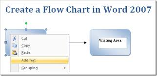 create a flow chart in msword  microsoft office supportthis is the way we can create a flow chart   required figures and data in it  this can be done on microsoft office as well