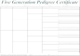 Genealogy Chart Template Dog Family Tree Template