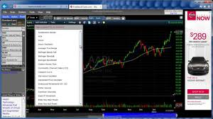 Setting Up Moving Averages And Trendlines In Freestockcharts