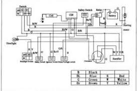 tao tao 110cc atv wiring diagram wiring diagram Yamaha ATV Wiring Diagram at Dazon Atv Wiring Diagram
