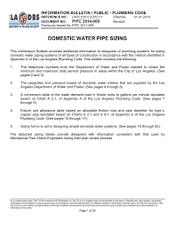 Domestic Water Pipe Sizing