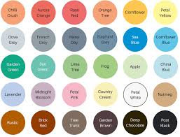 Our New Range Of Shabby Chic Garden Furniture Paint Take A