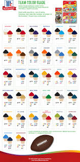 Mccormick Food Coloring Chart Nfl Team Color Guide Via Mccormickspice Superbowl In 2019