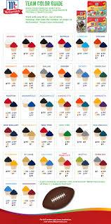 Nfl Team Color Guide Via Mccormickspice Superbowl In 2019