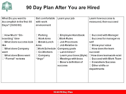 30 60 90 Business Plan Plan Template Day Sales Example Sufficient First 90 Days 30 60 Free