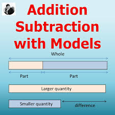 addition and subtraction teach students to determine unknown whole number in
