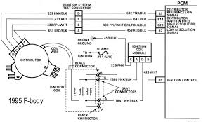wiring diagrams and pinouts brianesser com 95 f body optispark wiring harness