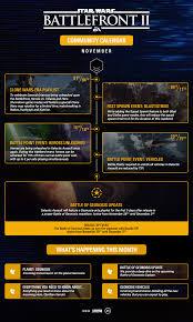 November Through November Calendars Community Calendar November Star Wars Battlefront