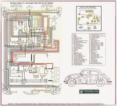 universal wiring harness dubwerx for volkswagen vw enthusiasts into vw beetle type 1 repair restoration the type 1 wiring diagrams and specifications below be of gr