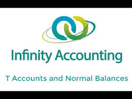 Normal Balances Of Accounts Chart Small Business Accounting Chart Of Accounts And Normal Balances