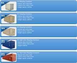 Shipping Container Dimensions Shipping Containers For Sale