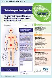 skin essment and care nursing times