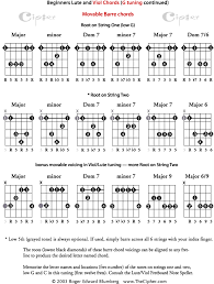 Basic Open Position Chords For Viola Da Gamba And Lute G