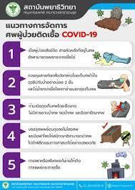 5 แนวการจัดการ