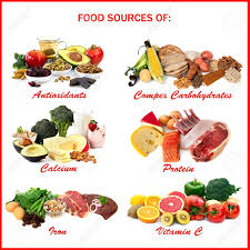 Food And Its Nutrients Chart Chart Showing Food Sources Of Various Nutrients Each Isolated
