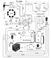 briggs and stratton wiring diagram 22 hp images lawn mower 4 5 hp briggs and stratton 18 hp wiring diagram furthermore 17