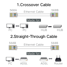 cat 6 wiring diagram connector not lossing wiring diagram • cat5e crimp diagram 19 wiring diagram images wiring cat6 connector wiring diagram cat 6 ethernet cable