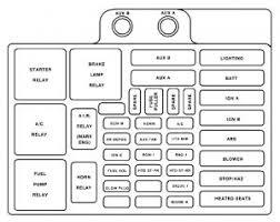 cadillac escalade 1998 2000 fuse box diagram auto genius cadillac escalade mk1 fuse box engine compartment