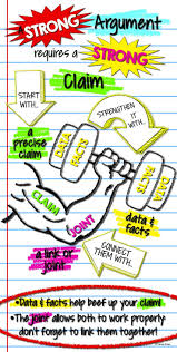 best ideas about argumentative writing thesis argument writing common core grades 6 12 editable