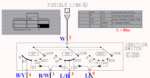 diy for security hidden switch (wacforum) Wira Fuse Box Diagram pls refer link below for wira ignition switch (our car key switch) proton wira fuse box diagram
