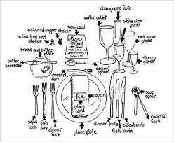 formal setting of a table. if you\u0027re unsure which utensil to use or do not know how eat a certain food, it is best delay by having sip of your beverage and watching what formal setting table
