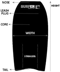 Bodyboard Size Chart Things I Love In 2019 Surfing