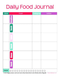 Food And Exercise Diary Template Jordanm Co