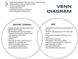 French And Russian Revolution Venn Diagram French And Russian Revolution Venn Diagram Magdalene
