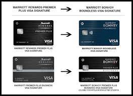 The marriott bonvoy boundless™ credit card offers automatic silver elite status. Choosing The Best Marriott Bonvoy Credit Card For You