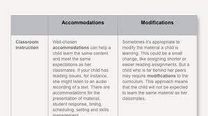 Whats The Difference Between Accommodations And Modifications