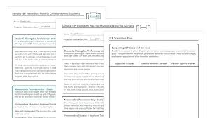 Human Resource Planning Work Transition Plan Sample Employee