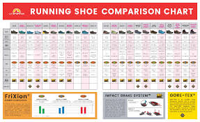 Pin By Colorado Girl On Hiking Gear Trail Shoes Hiking