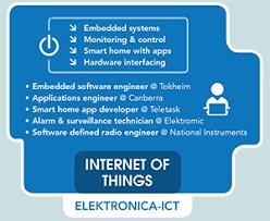 hoe een embedded techniek te kiezen