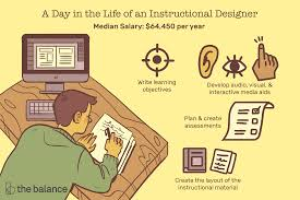 Elearning Design Jobs Instructional Designer Job Description Salary More