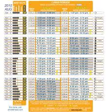 Bassmaster Fishing Chart Get Best Fishing Times With Lunar Fishing Calendars Best