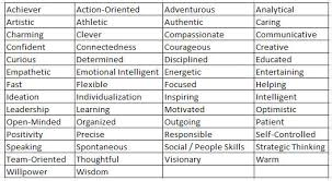 leadership skill list soft skills list in the workplace why are soft skills