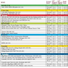 Chevrolet Wheel Bolt Pattern Chart Chevy Truck Bolt Pattern