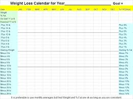 Online Weight Loss Chart Extraordinary Chart For Tracking Weight Loss Chart Weight